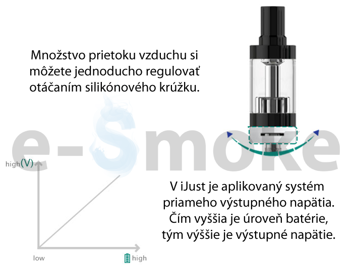 Eleaf iSmoka iJust start Plus 1600 mAh (www.e-smoke.sk)