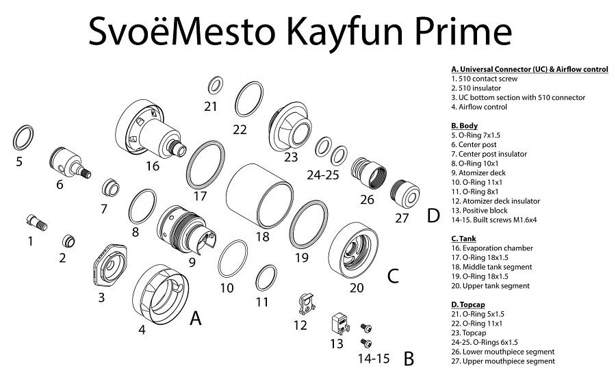 Kayfun Prime Spare Parts at e-smoke vape shop